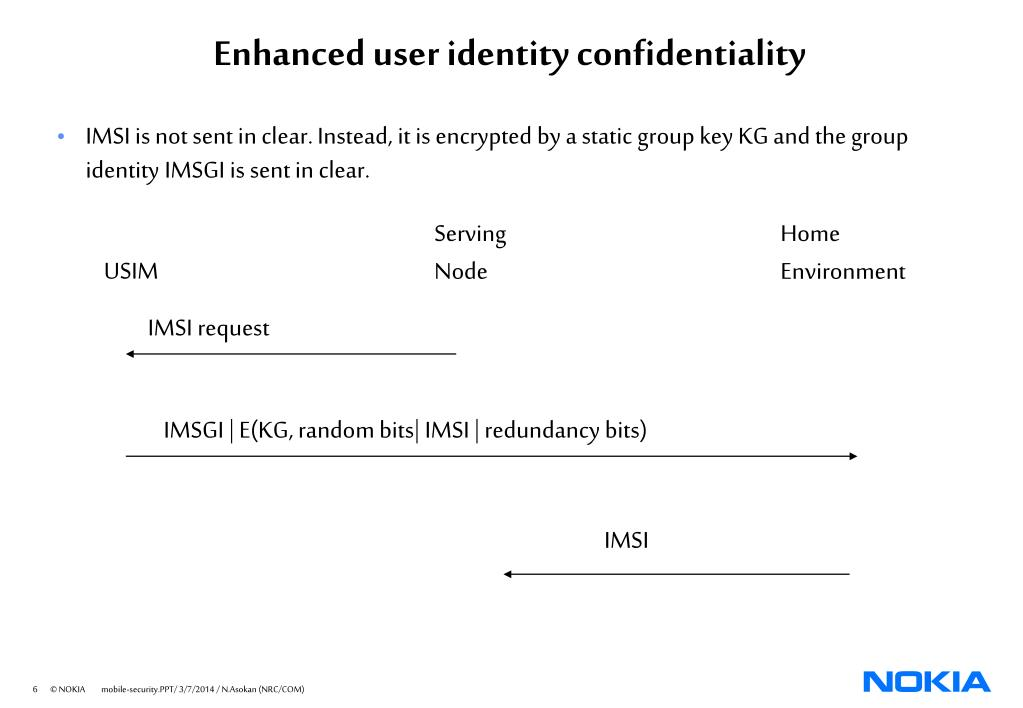 Enhanced user identity confidentiality