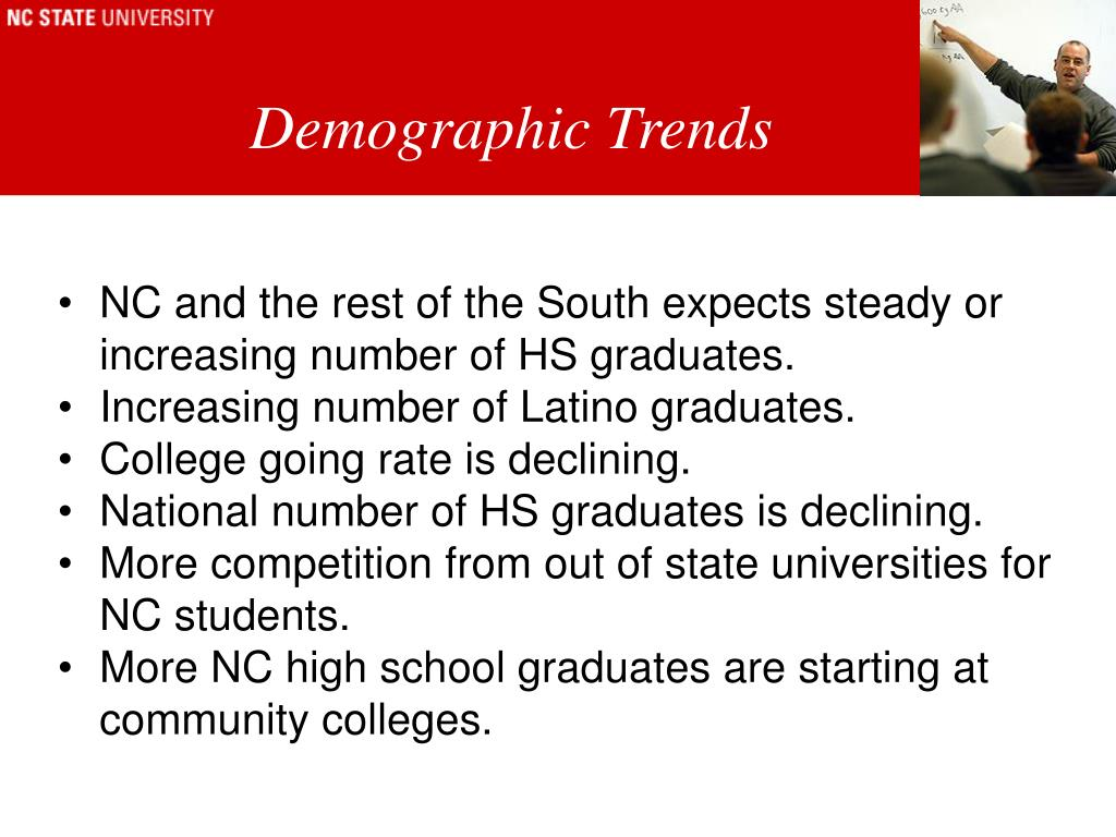 Demographic Trends