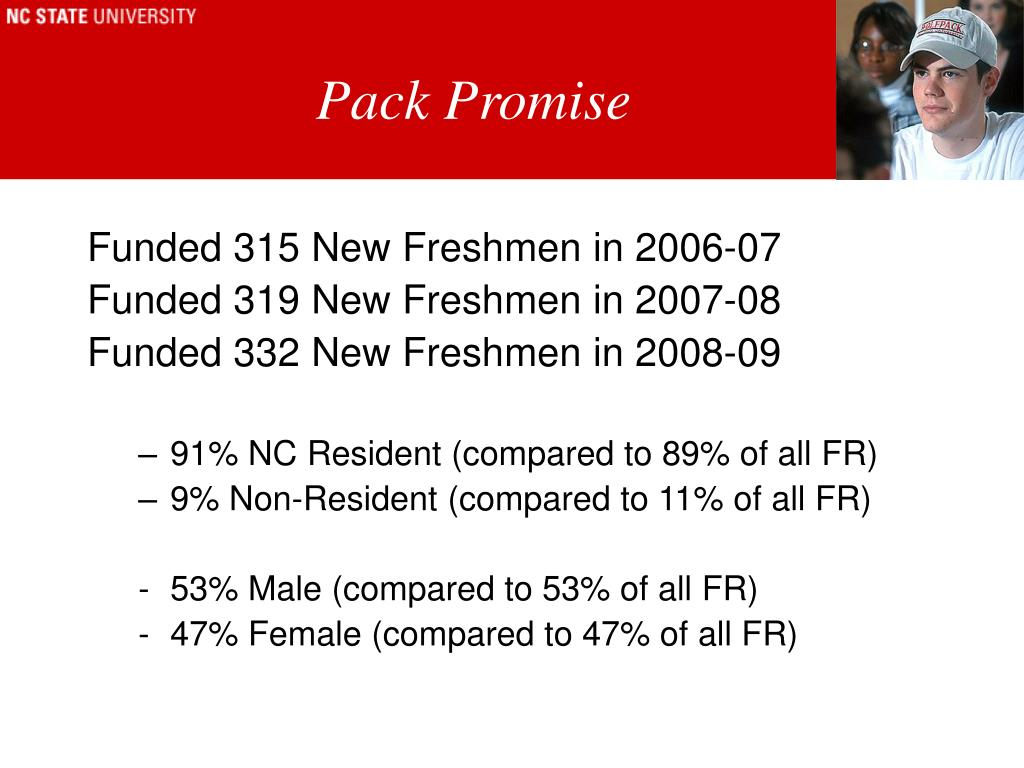 Pack Promise