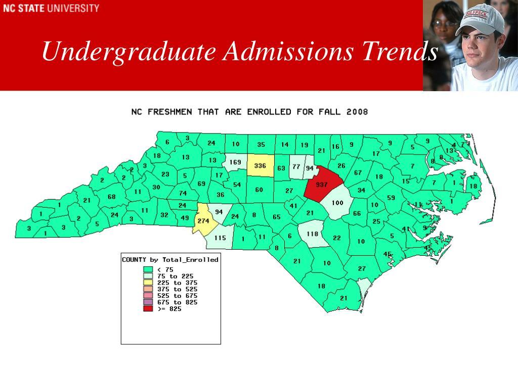Undergraduate Admissions Trends