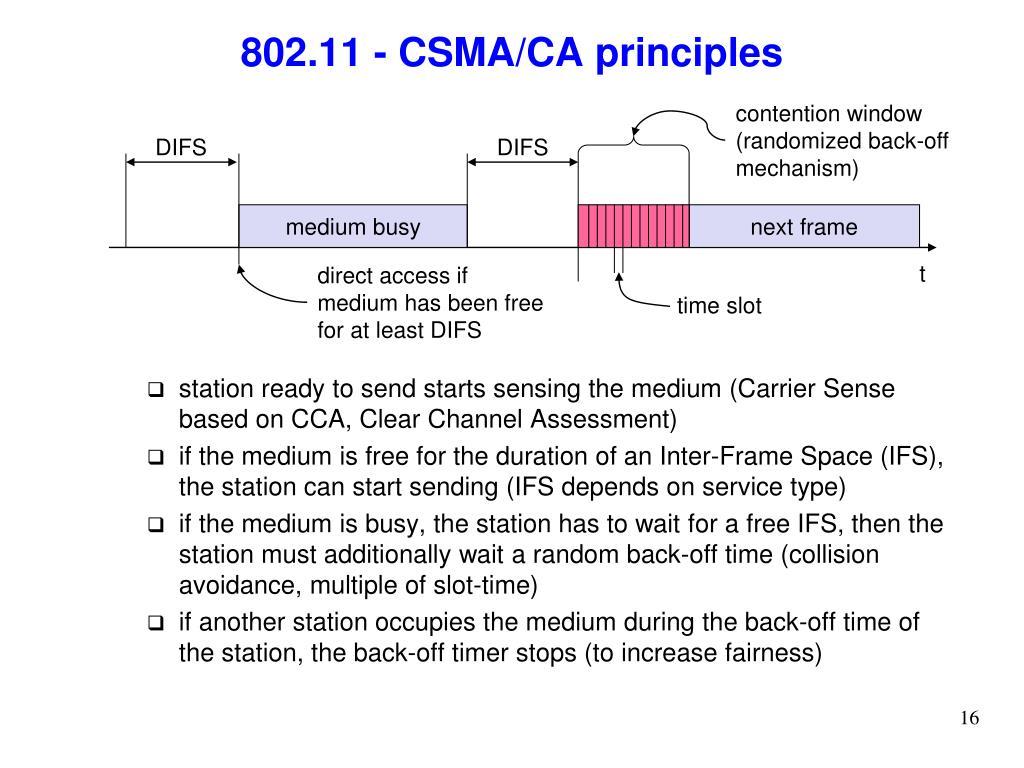 802.11 - CSMA/CA principles