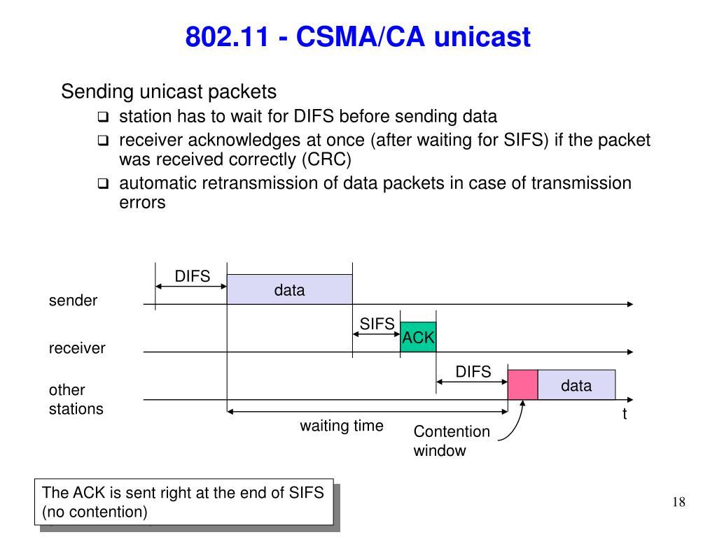 802.11 - CSMA/CA unicast