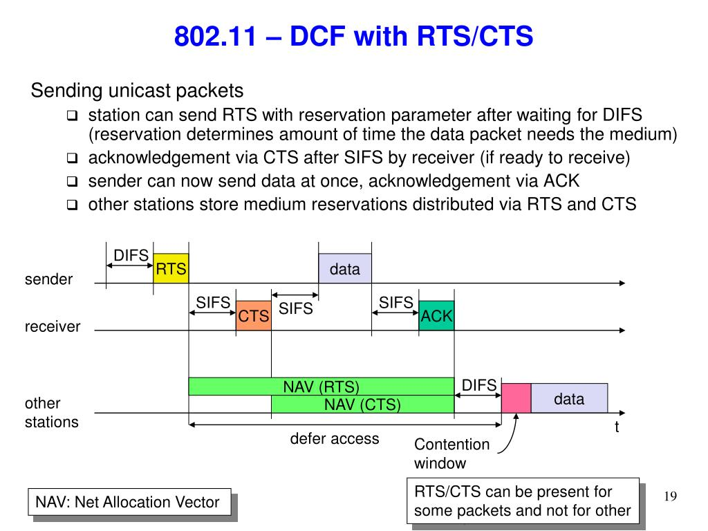 802.11 – DCF with RTS/CTS