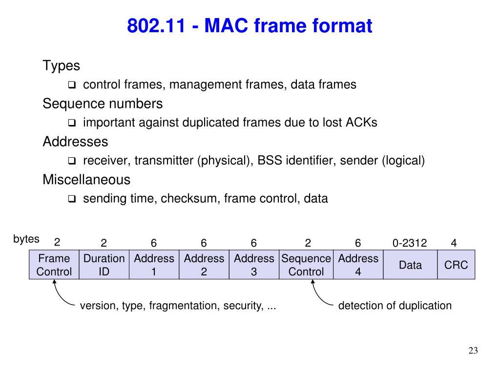 802.11 - MAC frame format