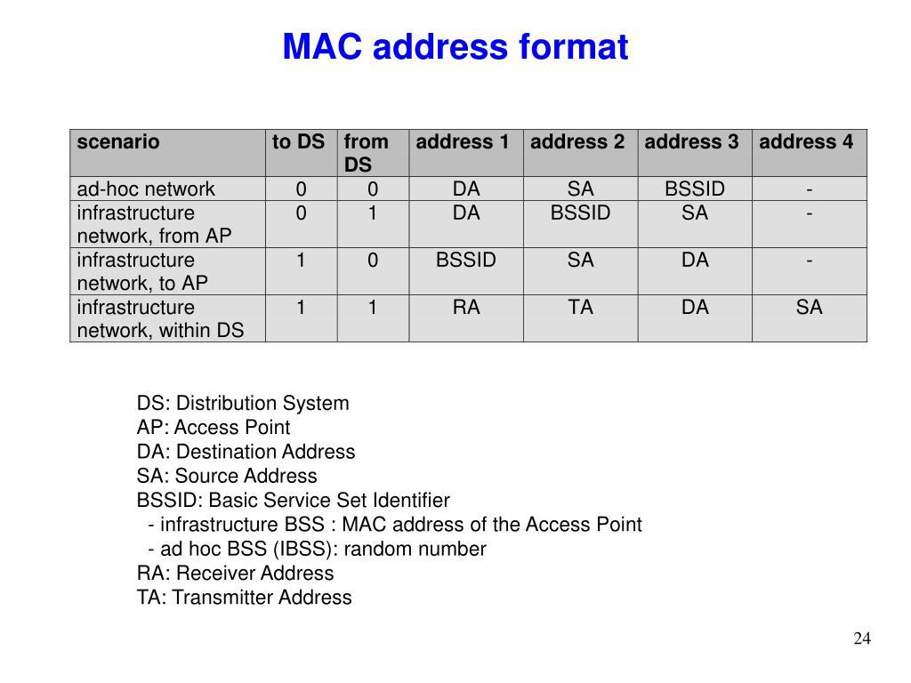 MAC address format