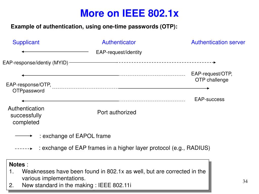 More on IEEE 802.1x