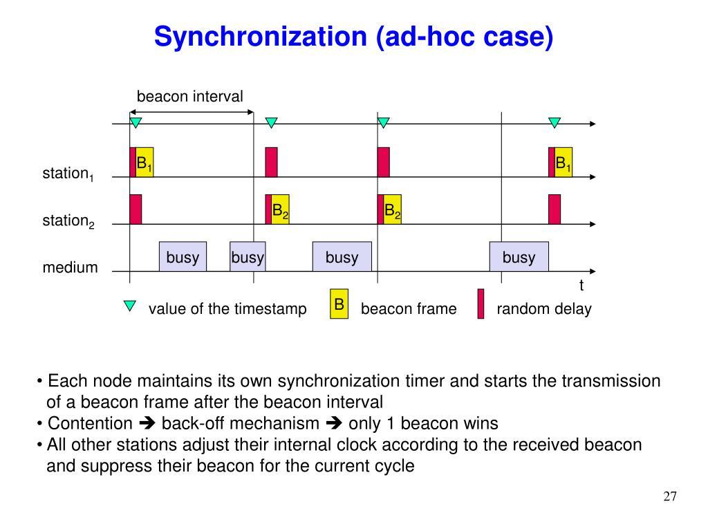 Synchronization (ad-hoc case)