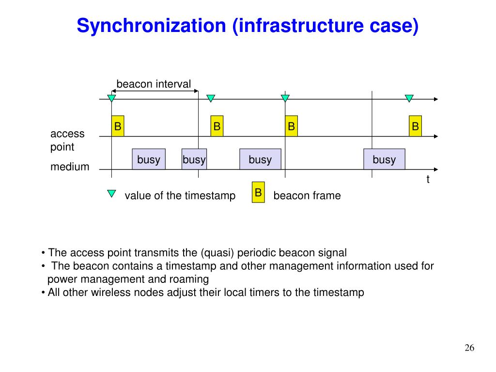 Synchronization (infrastructure case)