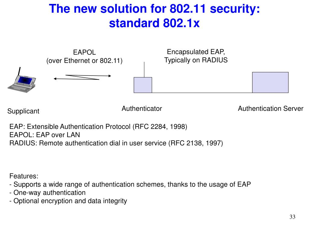 The new solution for 802.11 security: standard 802.1x