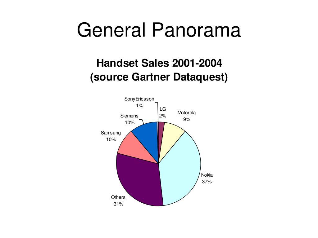 General Panorama