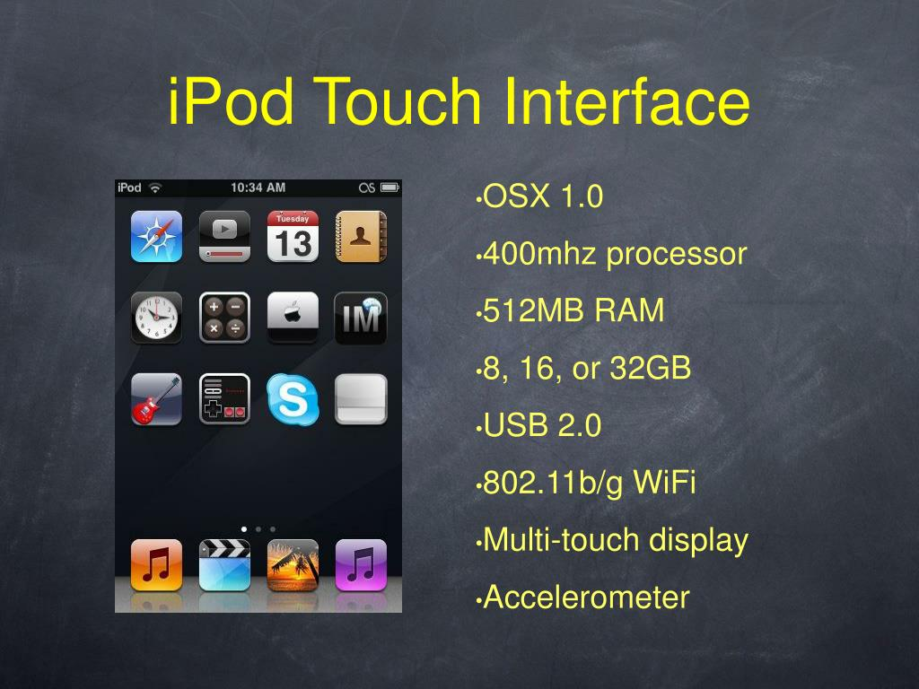 iPod Touch Interface