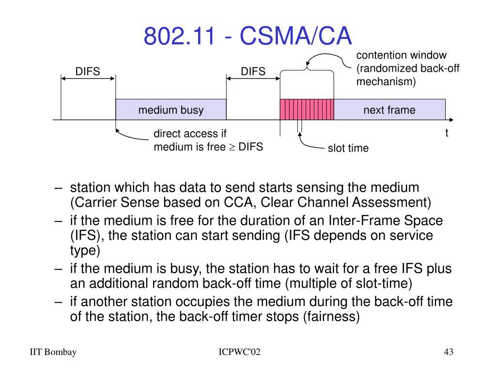 802.11 - CSMA/CA
