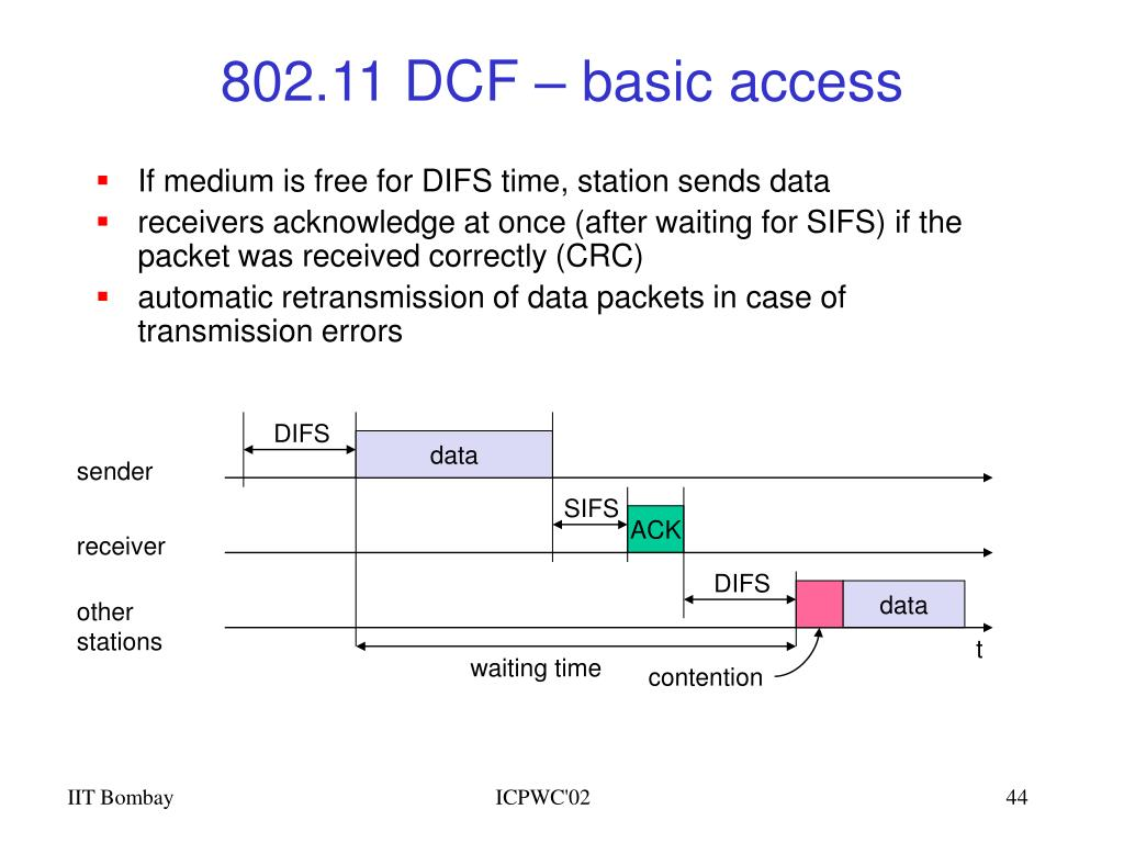 802.11 DCF – basic access