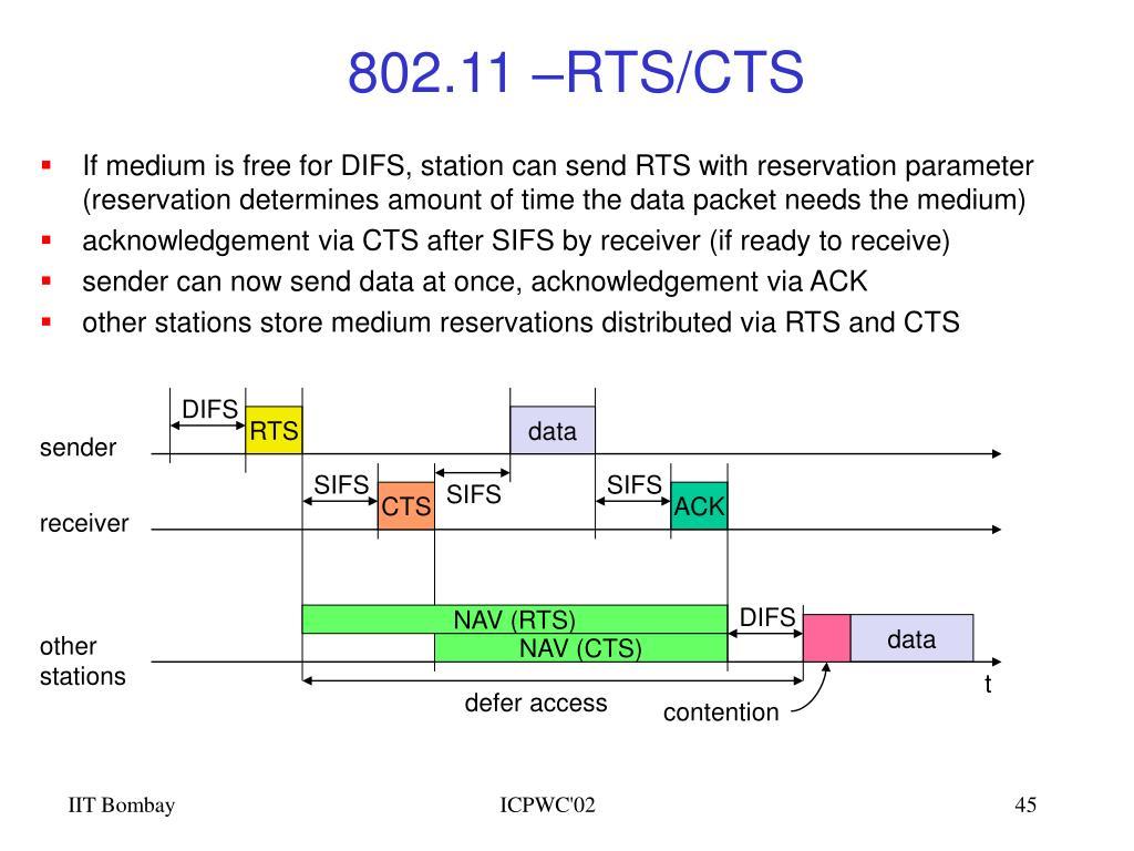802.11 –RTS/CTS