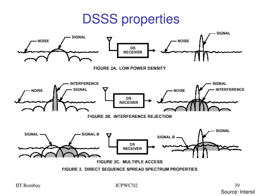 DSSS properties