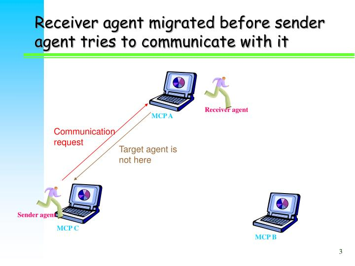 Receiver agent migrated before sender agent tries to communicate with it