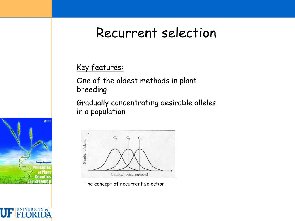 Recurrent selection