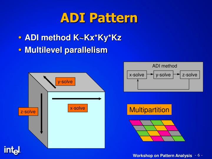 ADI method
