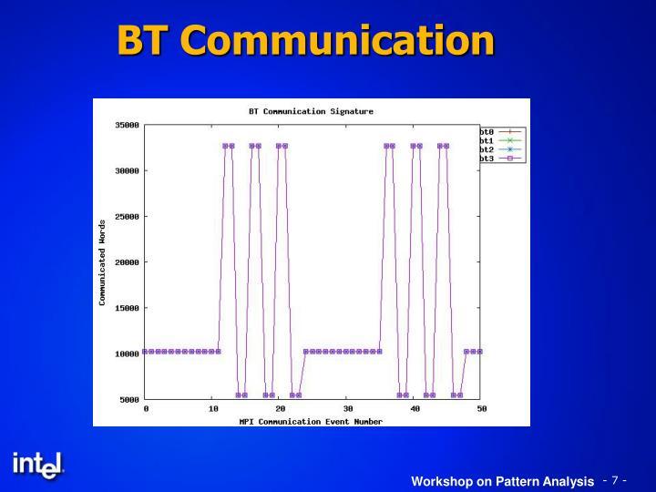 BT Communication