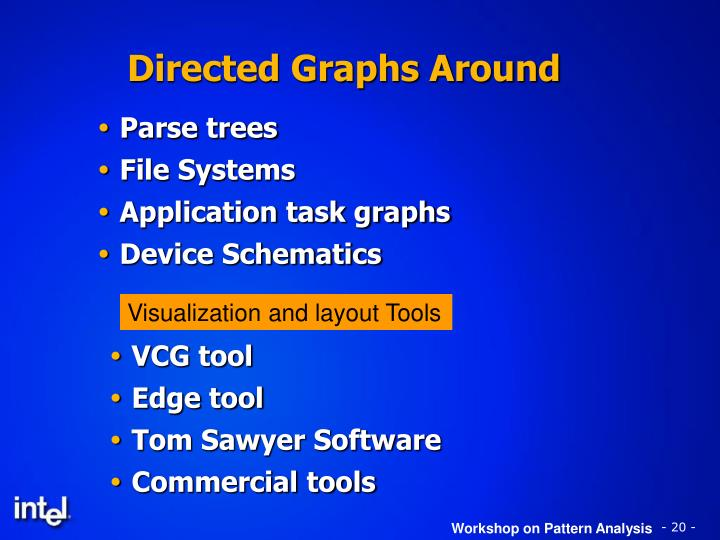 Directed Graphs Around