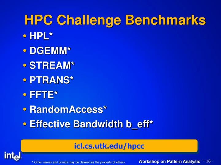 icl.cs.utk.edu/hpcc