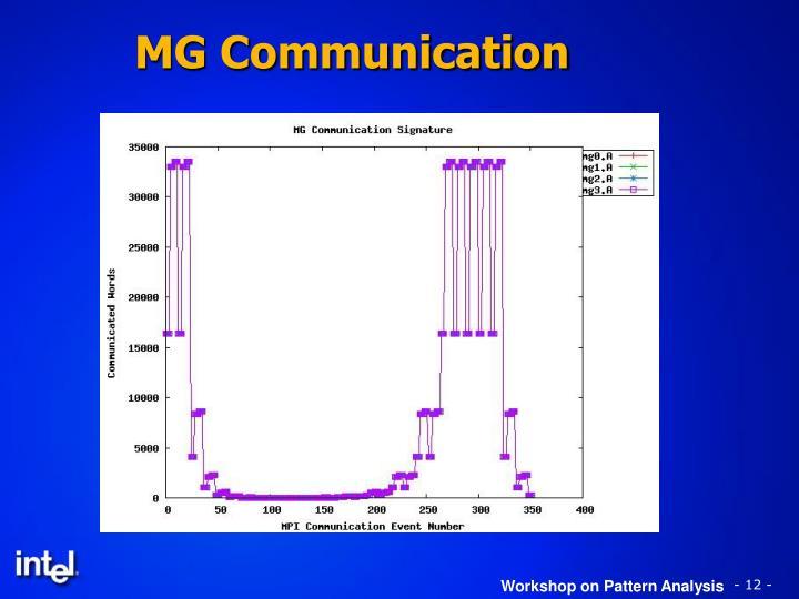 MG Communication