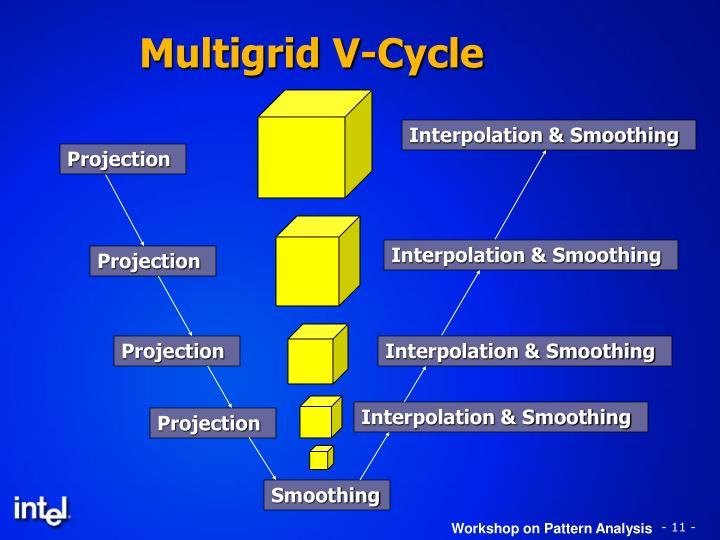 Multigrid V-Cycle