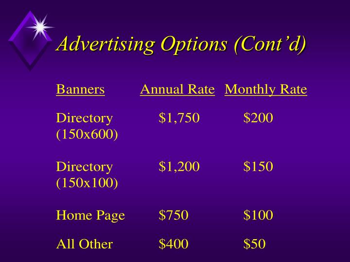 Advertising Options (Cont'd)