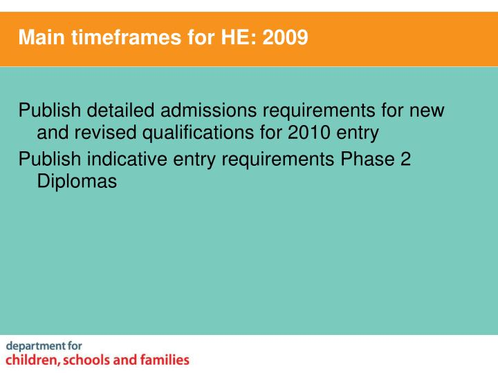 Main timeframes for HE: 2009