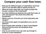 compare your cash flow trees