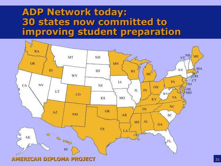 ADP Network today: