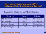 how does earning power differ between h s college graduates