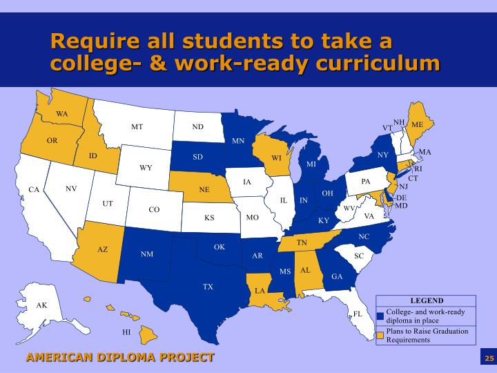 Require all students to take a college- & work-ready curriculum