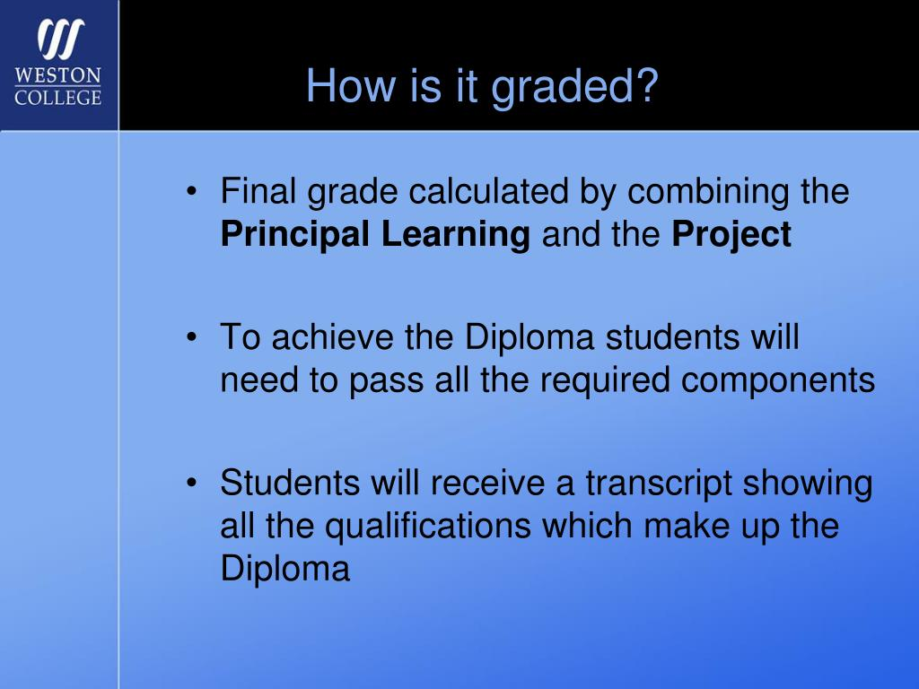 How is it graded?