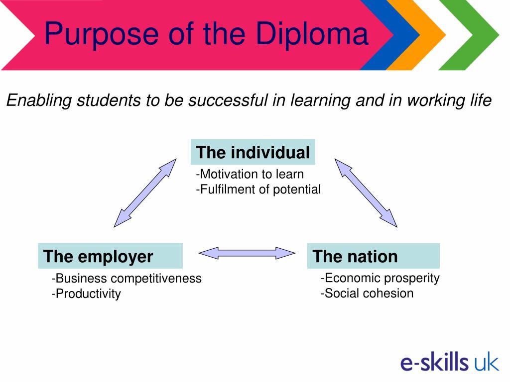 Purpose of the Diploma