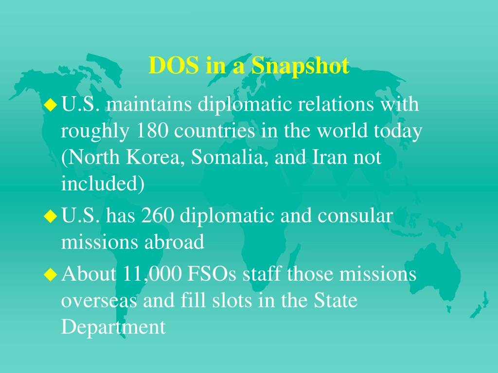 DOS in a Snapshot