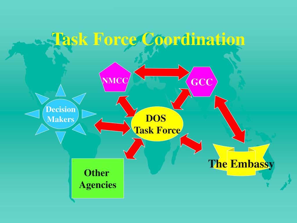 Task Force Coordination