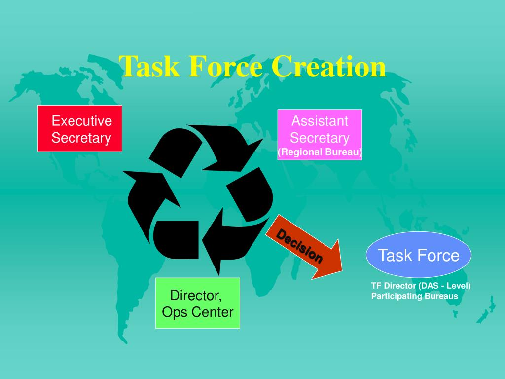 Task Force Creation