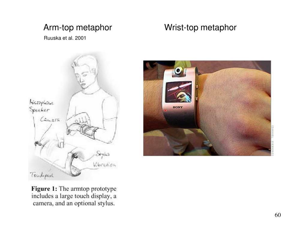 Arm-top metaphor