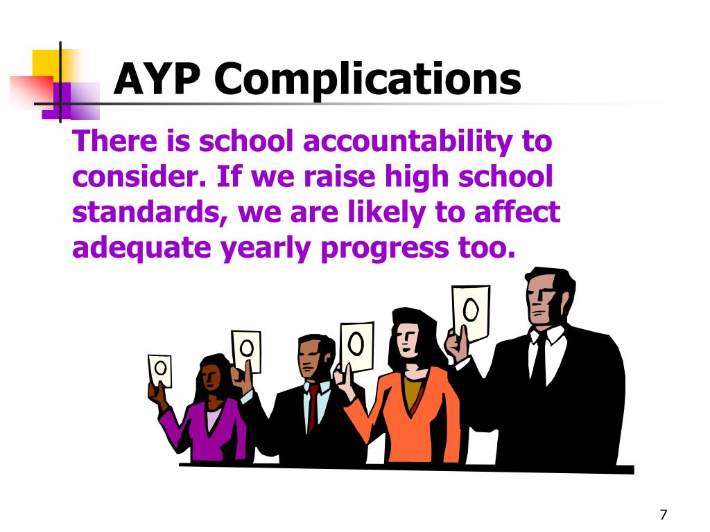 AYP Complications
