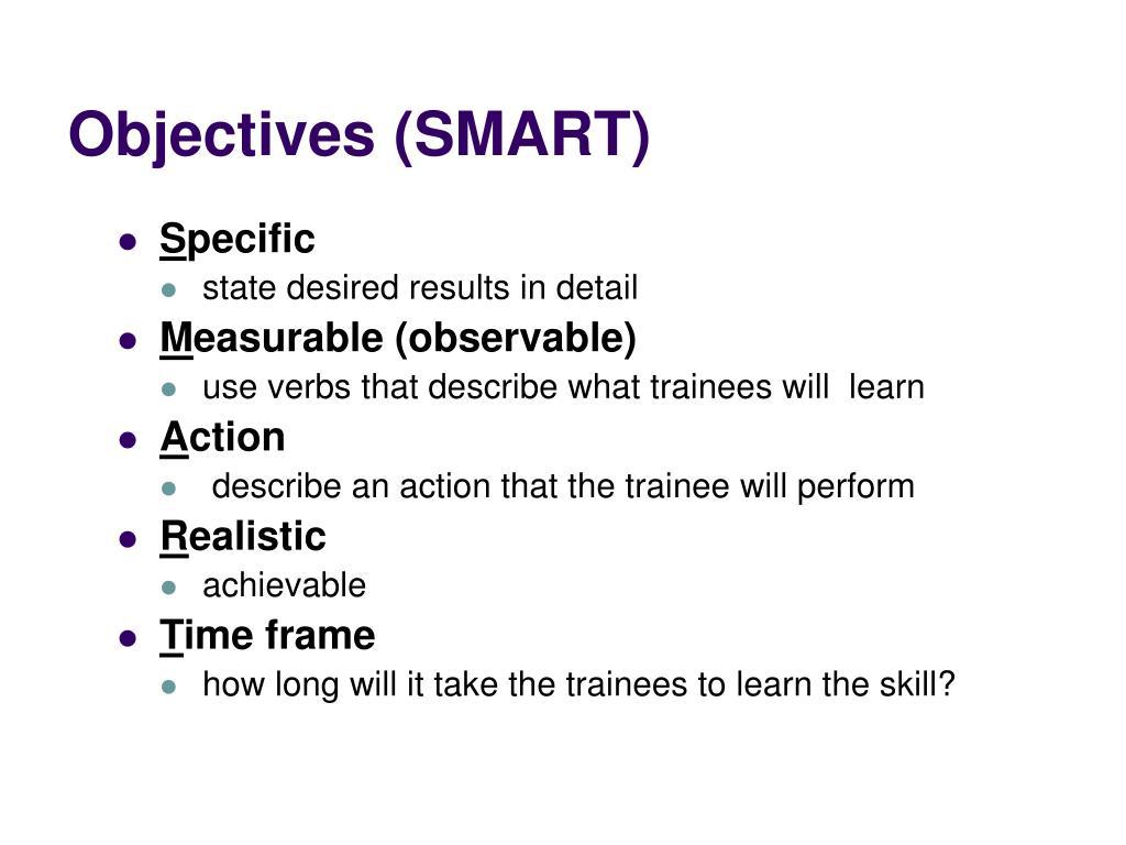 Objectives (SMART)