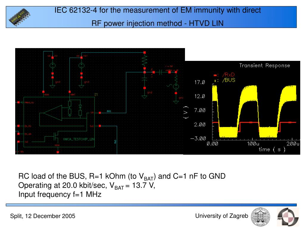 IEC 62132-4 for the measurement of EM immunity with direct