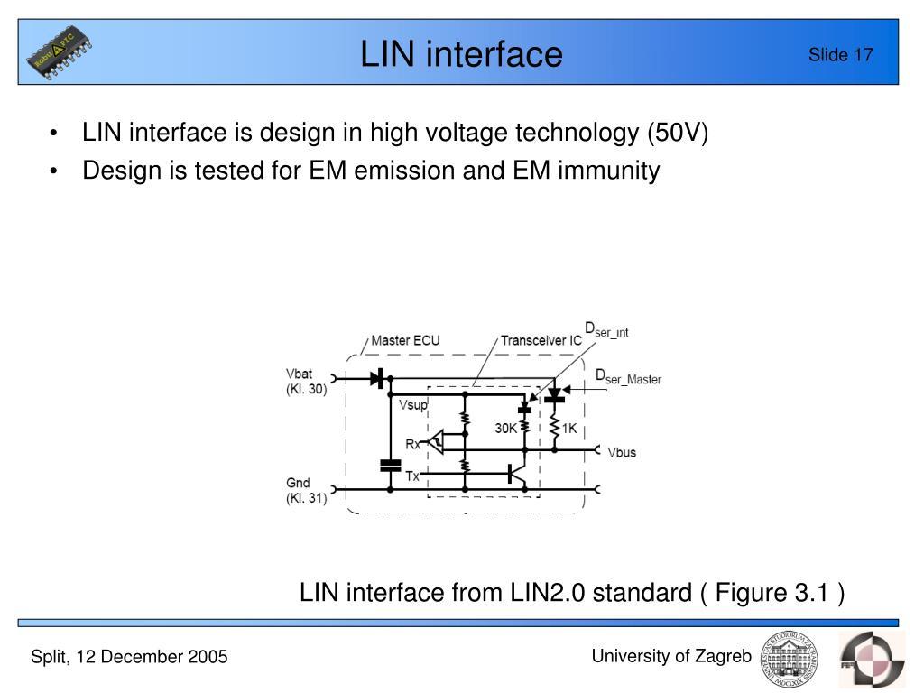 LIN interface