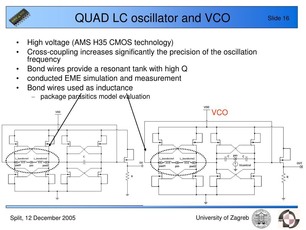 QUAD LC oscillator and VCO
