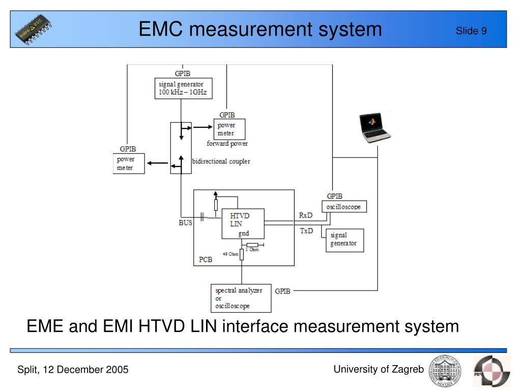 EMC measurement system