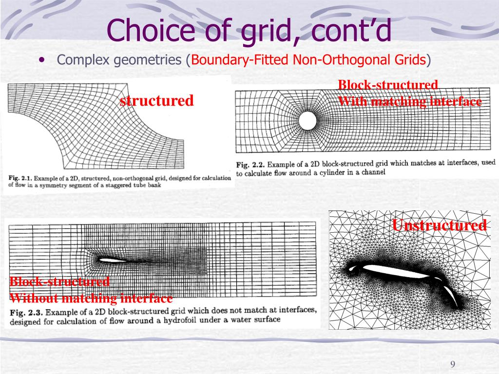 Choice of grid, cont'd