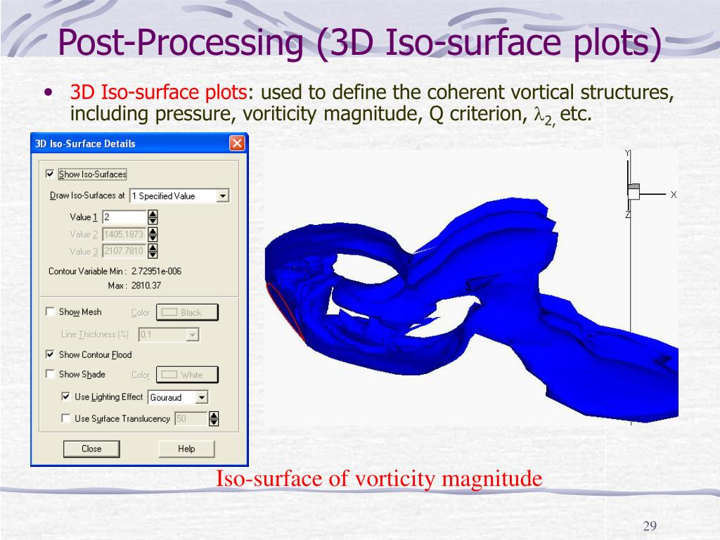 Post-Processing (3D Iso-surface plots)