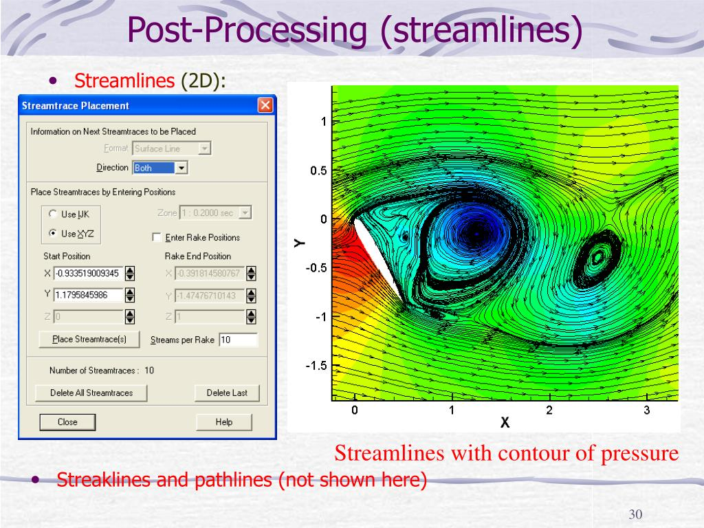 Post-Processing (streamlines)