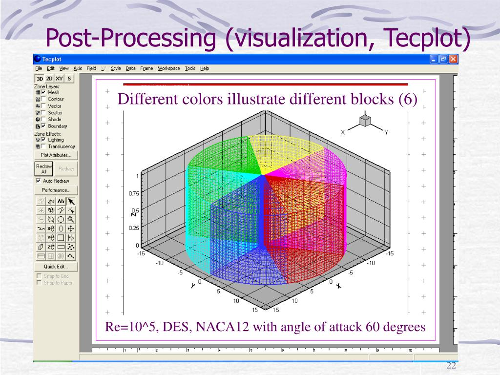 Post-Processing (visualization, Tecplot)