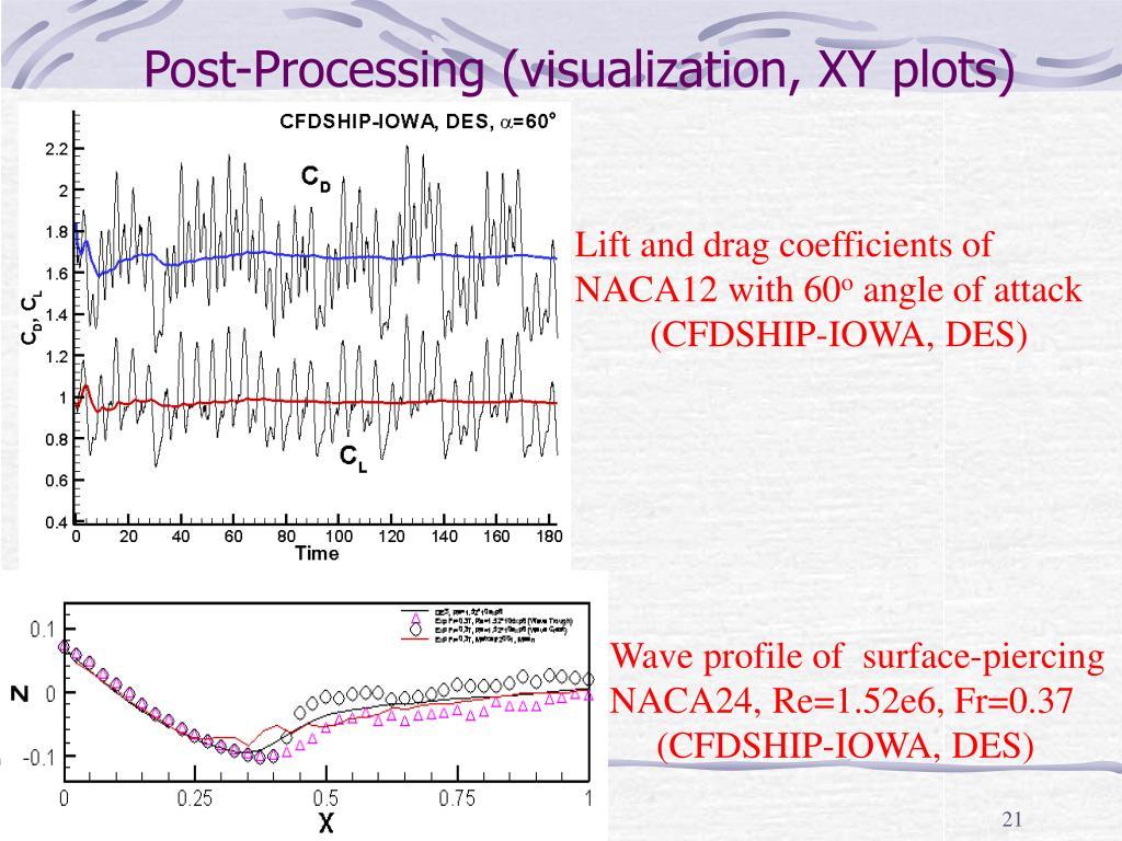 Post-Processing (visualization, XY plots)